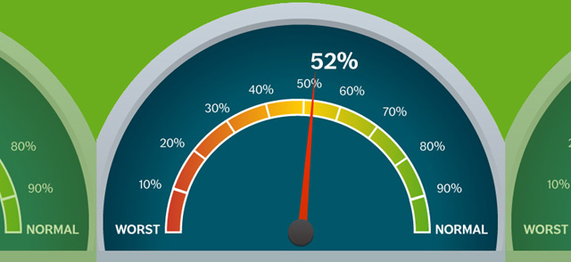 trulia-housing-barometer1