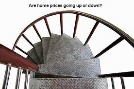 median sales prices 15 Nov.