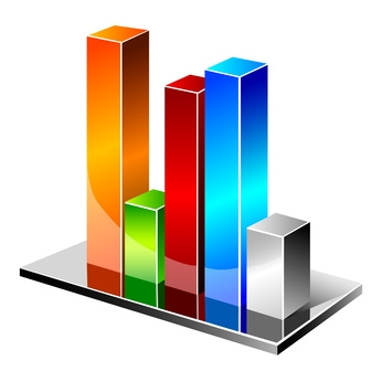 stats icon for 15 March 2015