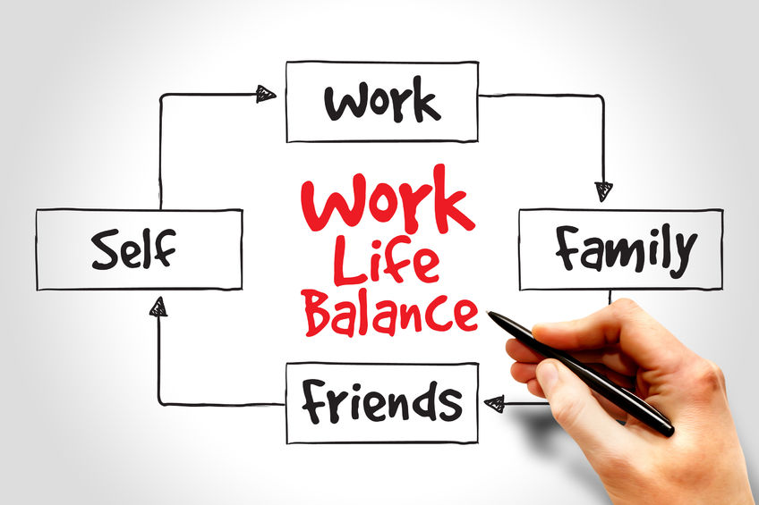 41144726 - work life balance mind map process concept