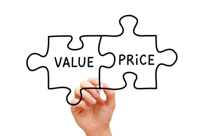 4 - Median Price
